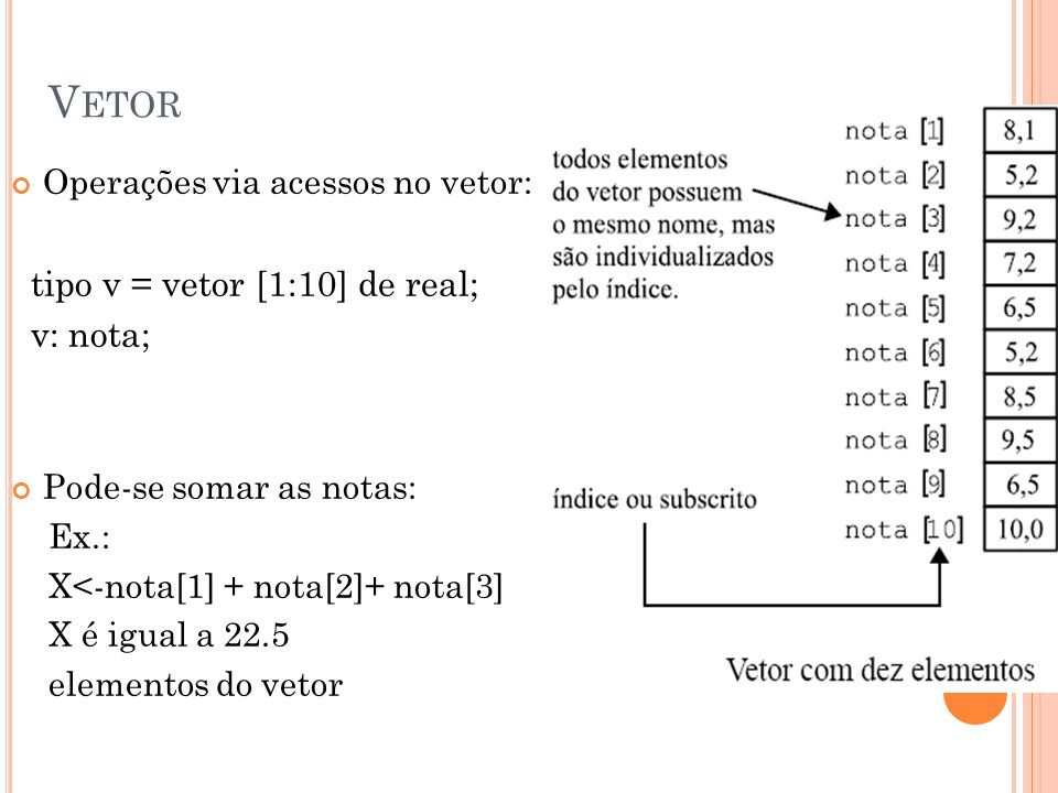 Vetor tipo v = vetor [1:10] de real; v: nota;